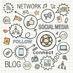 Social Media. How will it work for your business?