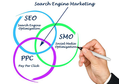 SEO services - Lakewood Ranch, Bradenton, Sarasota